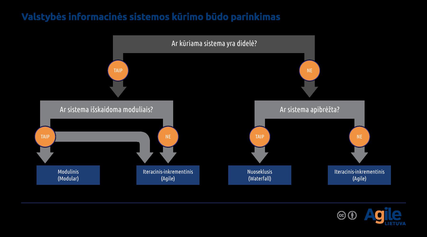 prekybos galimybės europos atviros prekybos strategija
